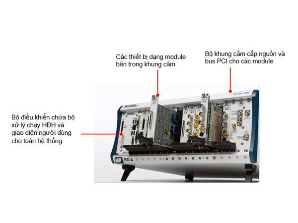 Hình 2: Nền tảng PXI của National Instruments