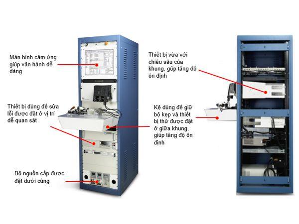 Hình 4: Bộ khung của hệ thống CompactRIO (National Instruments)