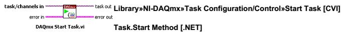 Cac-chuc-nang-trong-NI-DAQmx-14