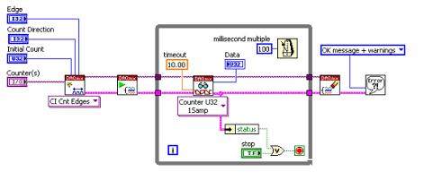 Cac-chuc-nang-trong-NI-DAQmx-16