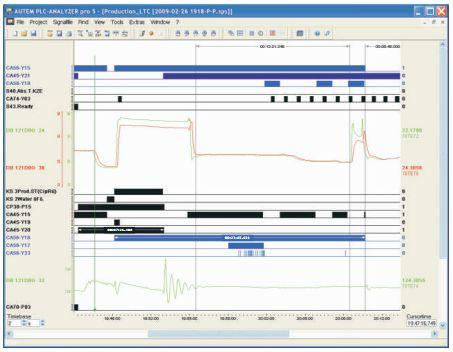 pm-phan-tich-plc-analyzer-pro-5-1