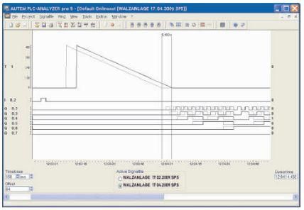 pm-phan-tich-plc-analyzer-pro-5-4