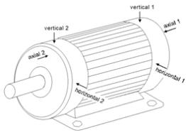 Đo và phân tích độ rung của máy móc